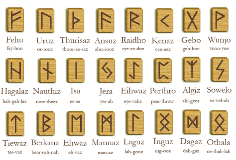 Rune list from The Last Timekeepers and the Dark Secret by Sharon Ledwith